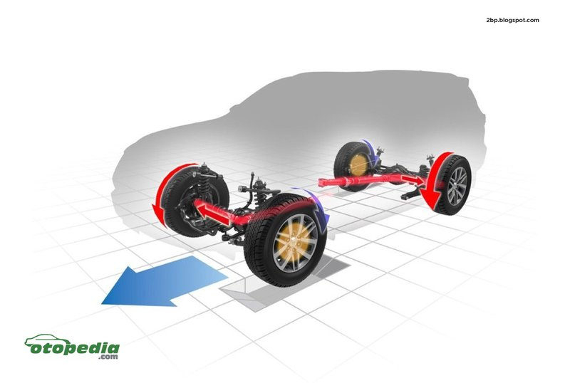 Traction-Control-System-2.jpg